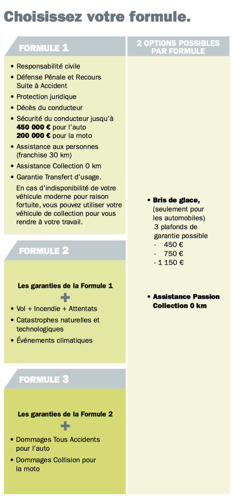 Assurance AXA Véhicules de collections