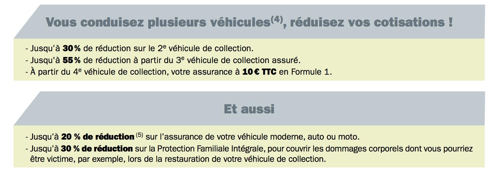 Avantages tarifaires AXA Véhicules de collections