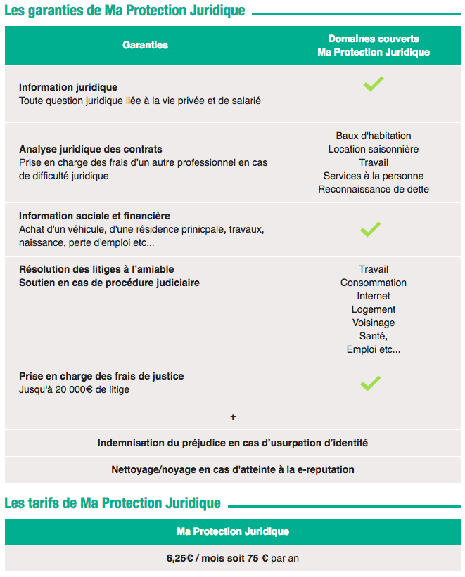 Garantie ma protection jurudique AXA