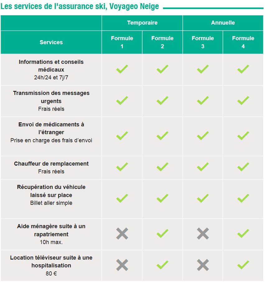 les-services-assurance-ski-axa