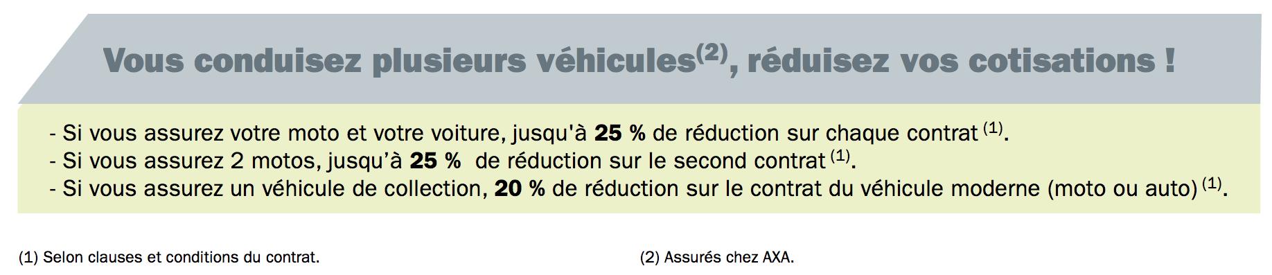 réductions sur l'assurance moto et auto AXA
