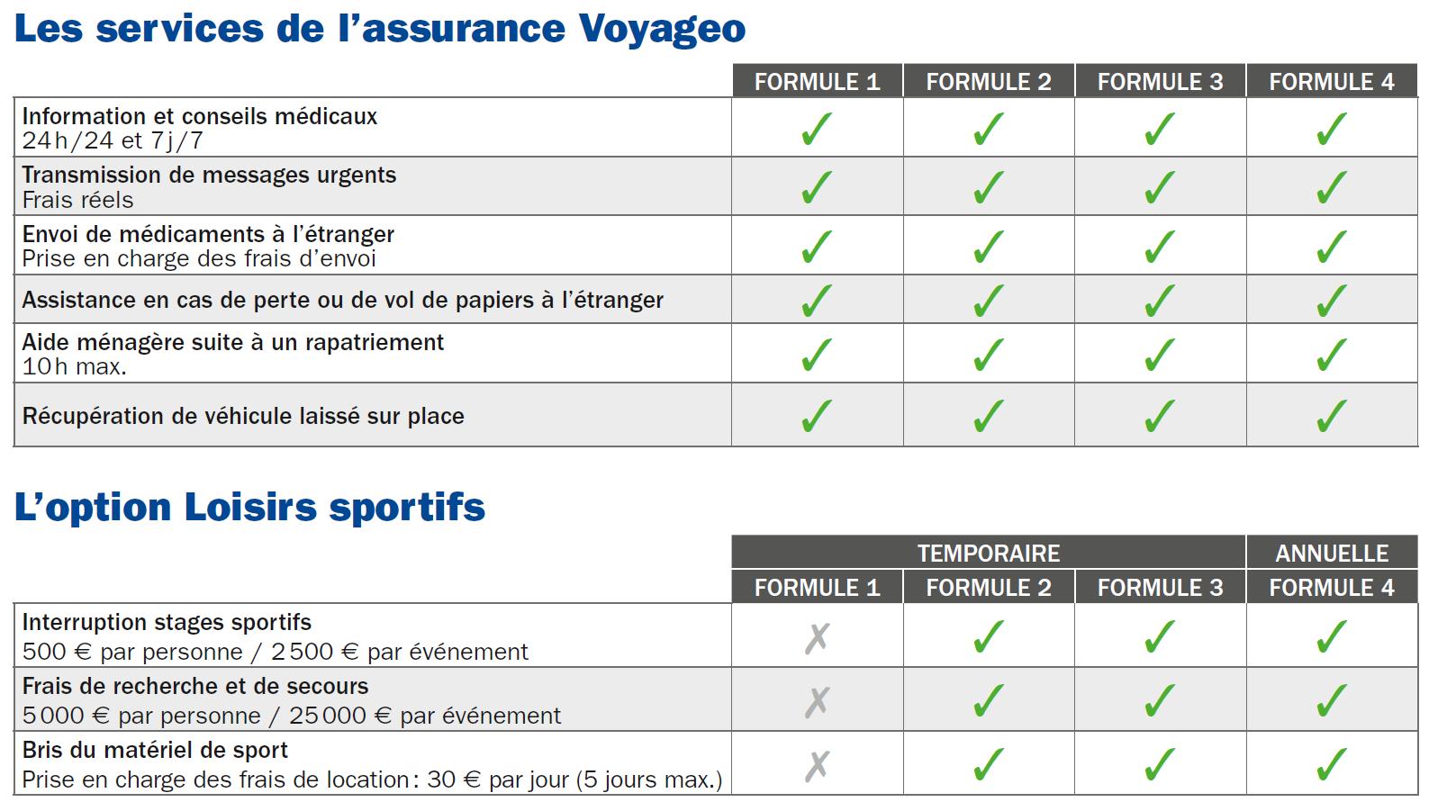 service garanties et option voyageo