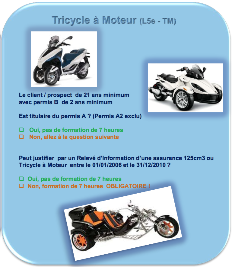 Stage 7 heures Tricycles à moteur