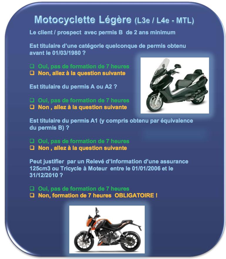 Permis a motocyclette légère