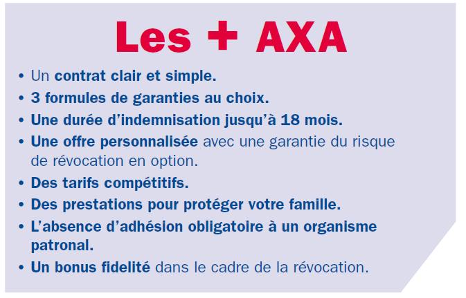 assurance-chomage-axa