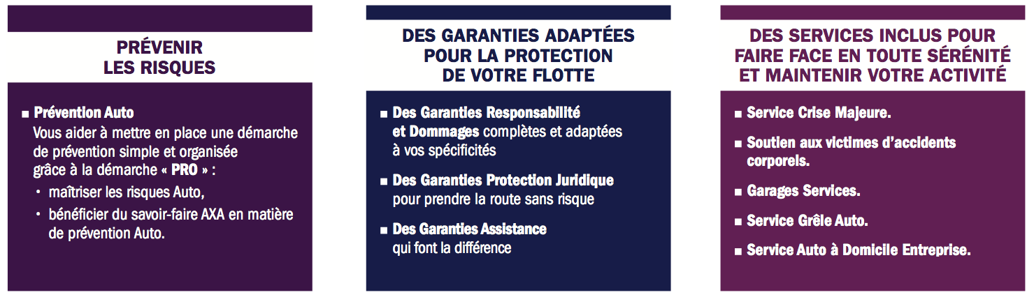 caracteristique-assurance-flotte-auto-axa