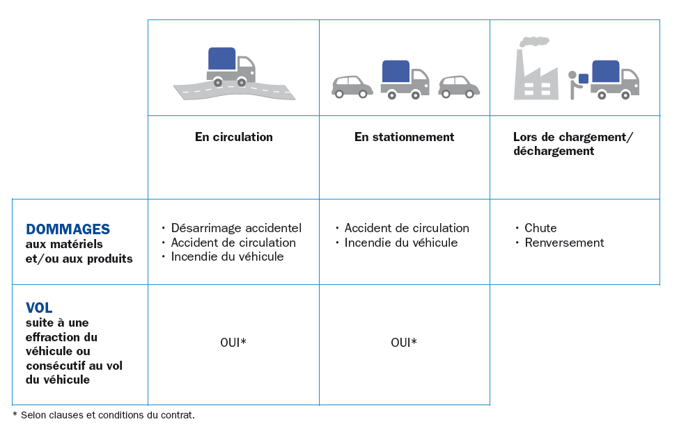 transport-prives-situations